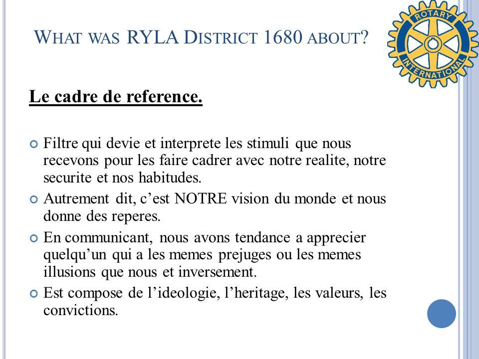W HAT WAS RYLA D ISTRICT 1680 ABOUT ? Le cadre de reference. Filtre qui devie et interprete les stimuli que nous recevons pour les faire cadrer avec n