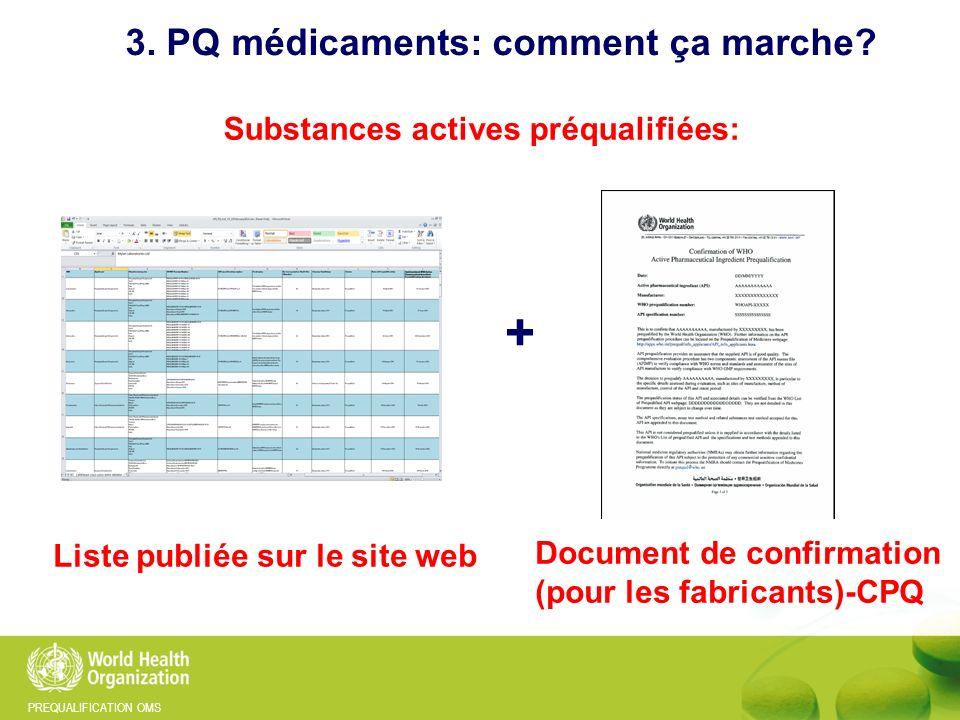 PREQUALIFICATION OMS Substances actives préqualifiées: 3. PQ médicaments: comment ça marche? Liste publiée sur le site web Document de confirmation (p