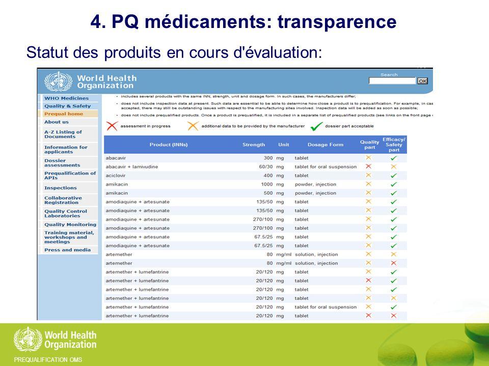 PREQUALIFICATION OMS 4. PQ médicaments: transparence Statut des produits en cours d'évaluation: