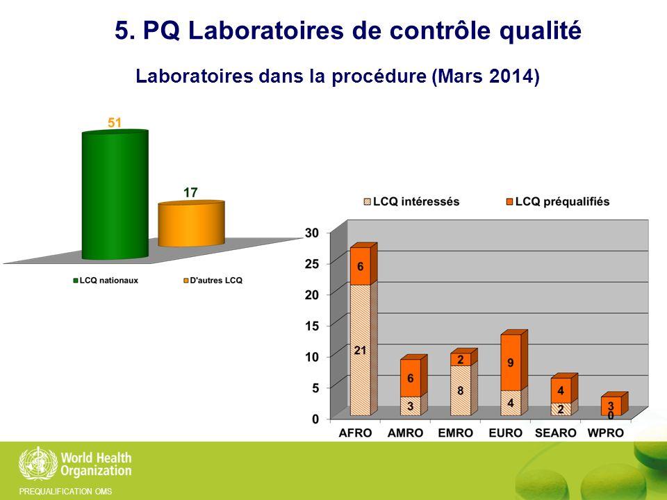 PREQUALIFICATION OMS Laboratoires dans la procédure (Mars 2014) 5. PQ Laboratoires de contrôle qualité