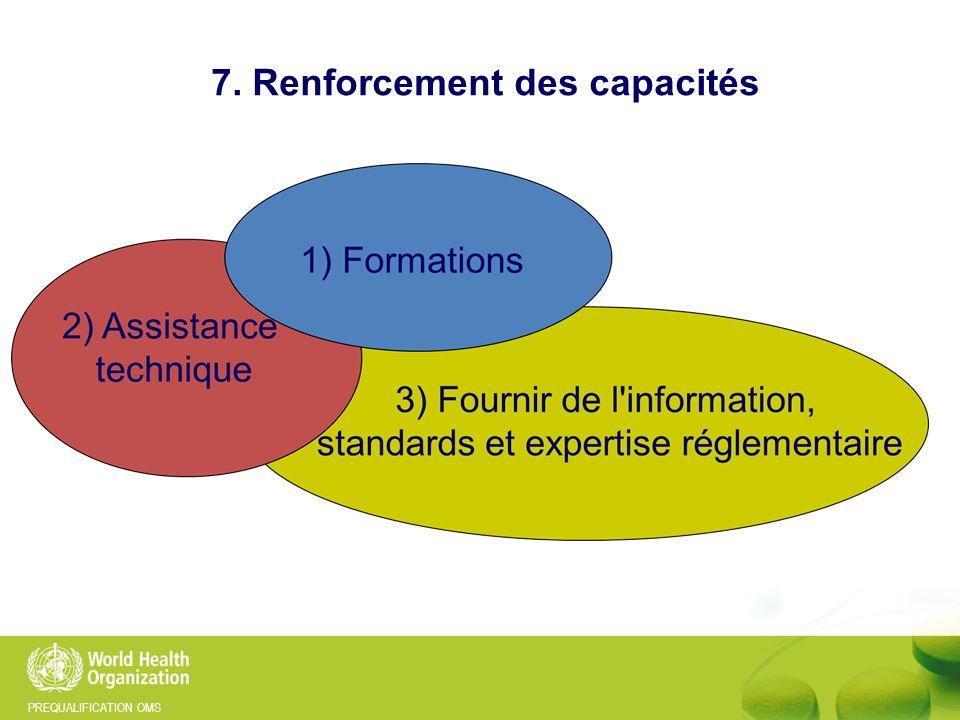 PREQUALIFICATION OMS 7. Renforcement des capacités