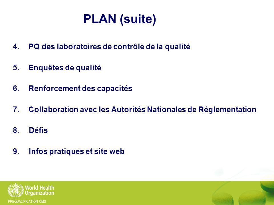 PREQUALIFICATION OMS Communauté Africaine de l Est (EAC) dans le cadre de l initiative African Medicines Registration Harmonization Initiative (AMRH)- phase pilote.