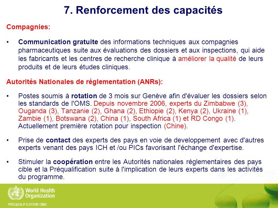PREQUALIFICATION OMS Compagnies: Communication gratuite des informations techniques aux compagnies pharmaceutiques suite aux évaluations des dossiers