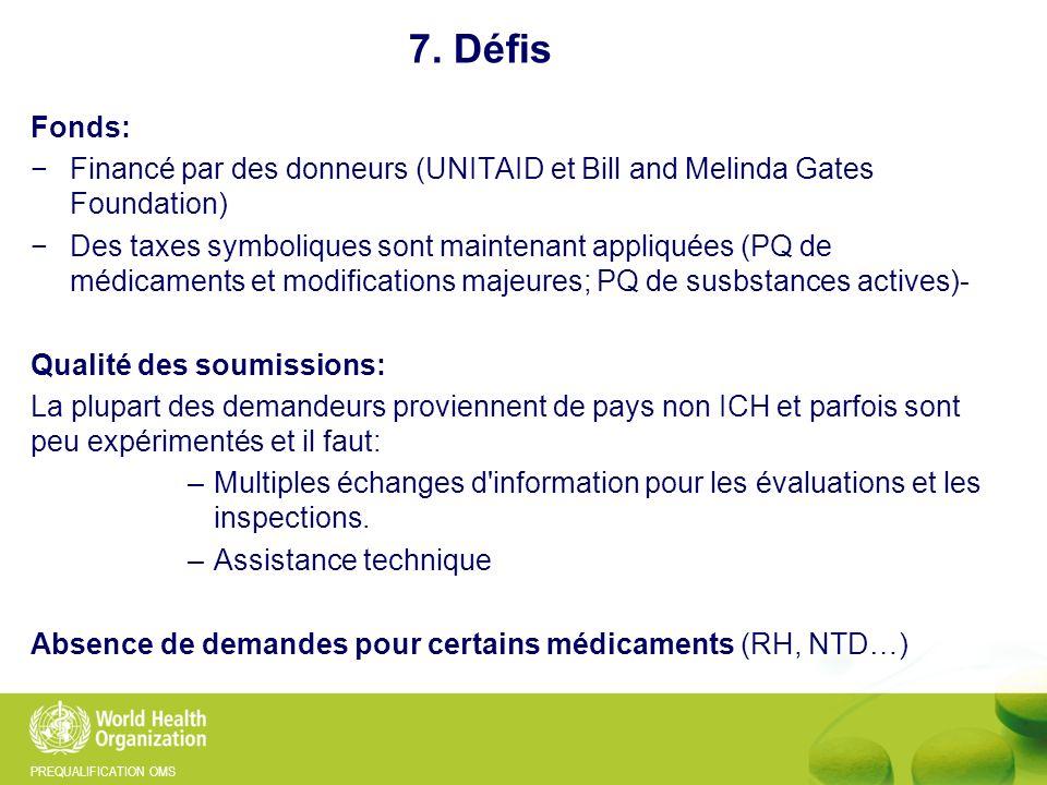 PREQUALIFICATION OMS Fonds: Financé par des donneurs (UNITAID et Bill and Melinda Gates Foundation) Des taxes symboliques sont maintenant appliquées (