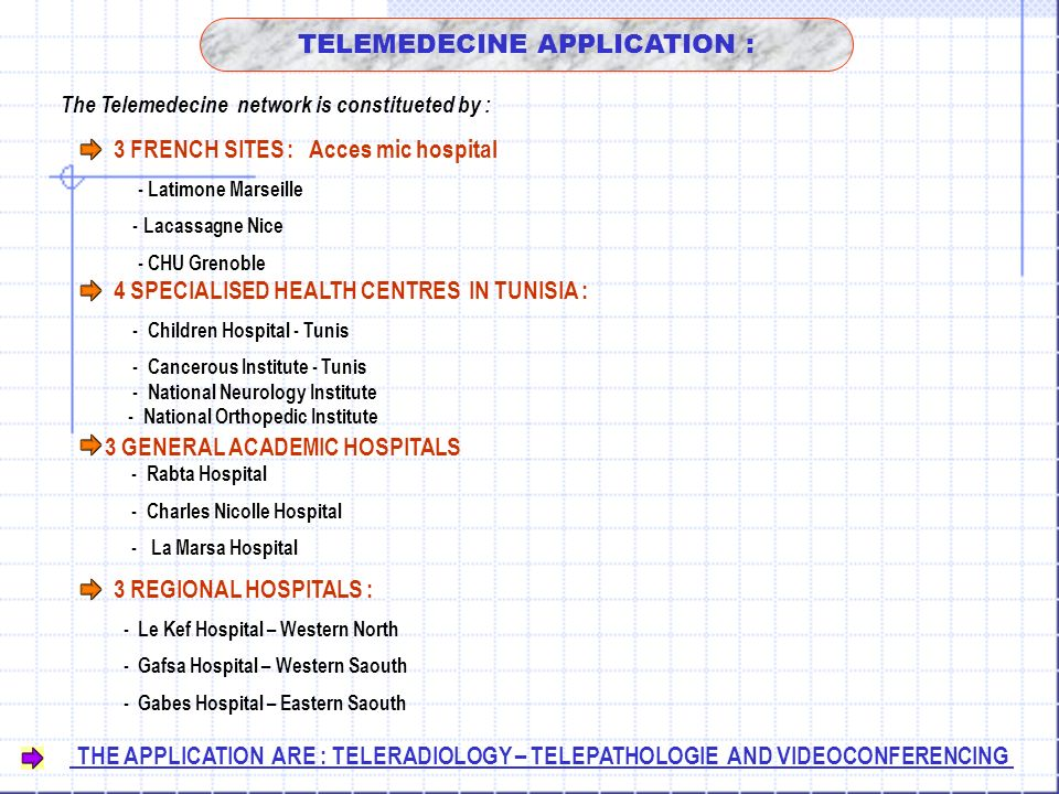 3 FRENCH SITES : Acces mic hospital - Latimone Marseille - Lacassagne Nice - CHU Grenoble 4 SPECIALISED HEALTH CENTRES IN TUNISIA : - Children Hospita