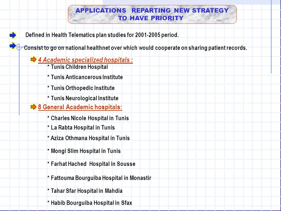 Consist to go on national healthnet over which would cooperate on sharing patient records. 4 Academic specialized hospitals : * Tunis Children Hospita