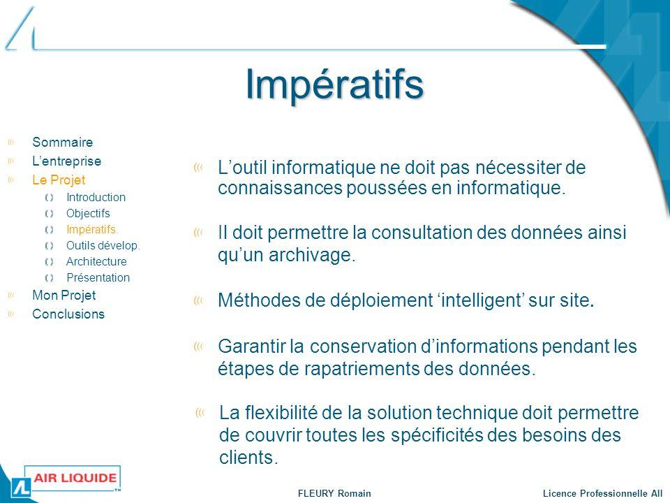 FLEURY Romain Licence Professionnelle AII Impératifs Sommaire Lentreprise Le Projet Introduction Objectifs Impératifs. Outils dévelop. Architecture Pr