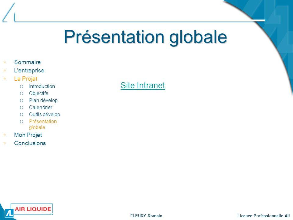 FLEURY Romain Licence Professionnelle AII Présentation globale Site Intranet Sommaire Lentreprise Le Projet Introduction Objectifs Plan dévelop. Calen