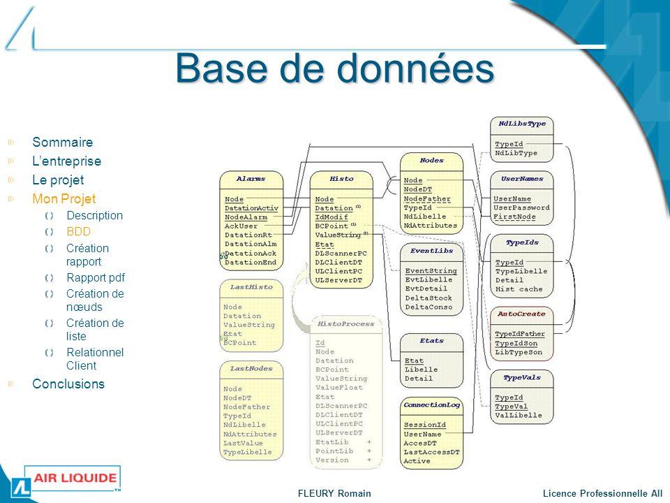 FLEURY Romain Licence Professionnelle AII Base de données Sommaire Lentreprise Le projet Mon Projet Description BDD Création rapport Rapport pdf Créat