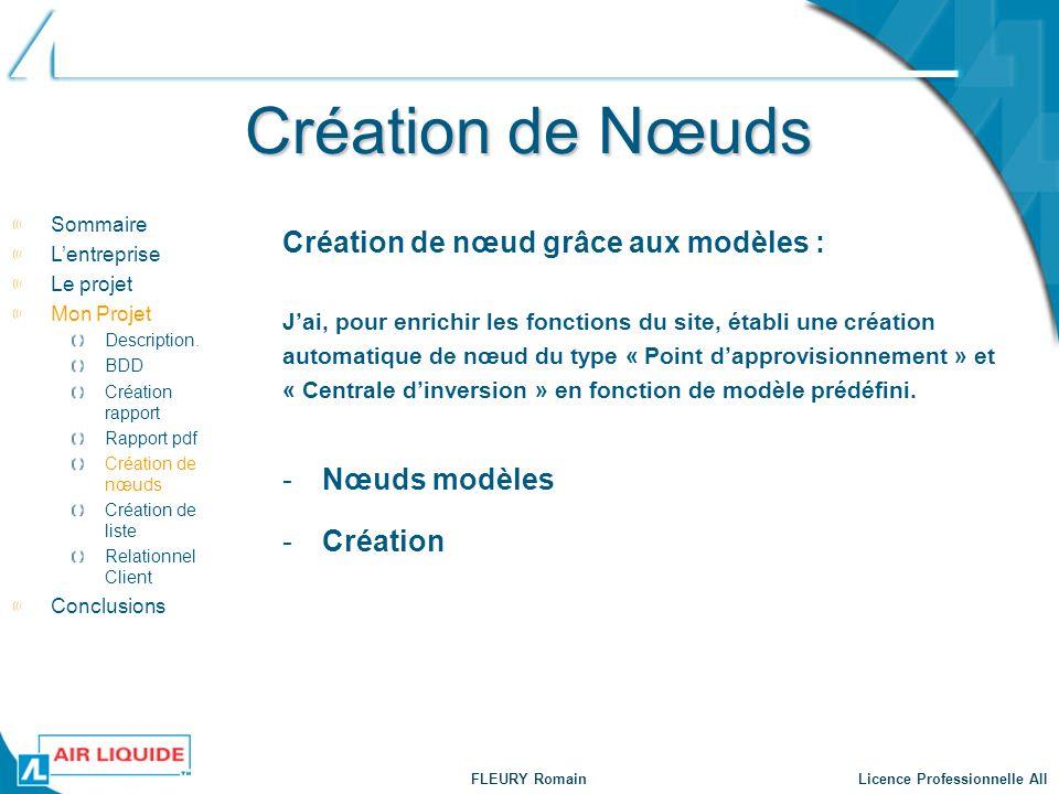 FLEURY Romain Licence Professionnelle AII Création de Nœuds -Nœuds modèles Sommaire Lentreprise Le projet Mon Projet Description. BDD Création rapport