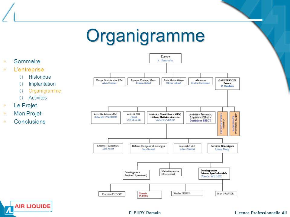 FLEURY Romain Licence Professionnelle AII Organigramme Sommaire Lentreprise Historique Implantation Organigramme Activités Le Projet Mon Projet Conclu