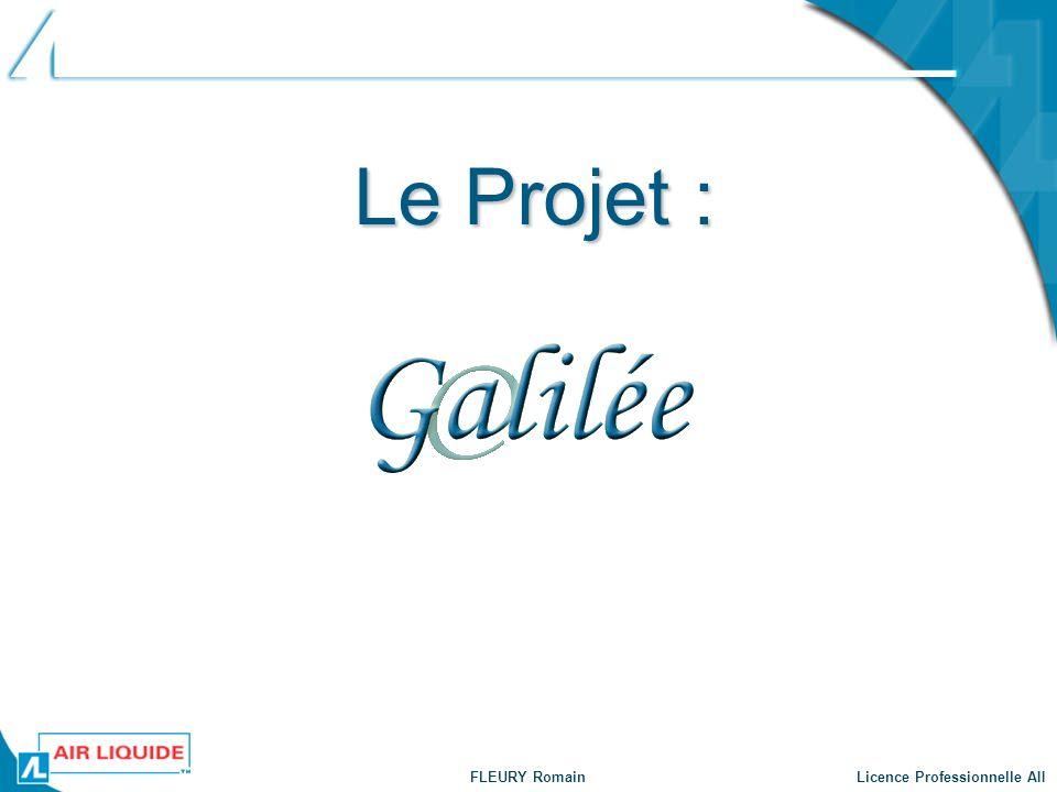 FLEURY Romain Licence Professionnelle AII Introduction Les SLCs.