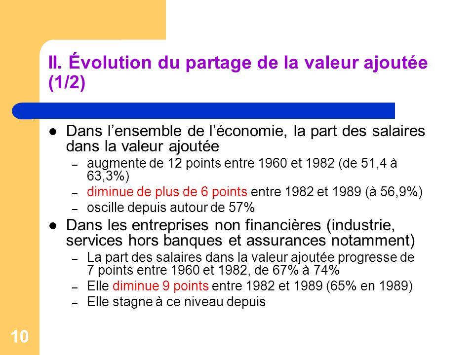 10 II. Évolution du partage de la valeur ajoutée (1/2) Dans lensemble de léconomie, la part des salaires dans la valeur ajoutée – augmente de 12 point