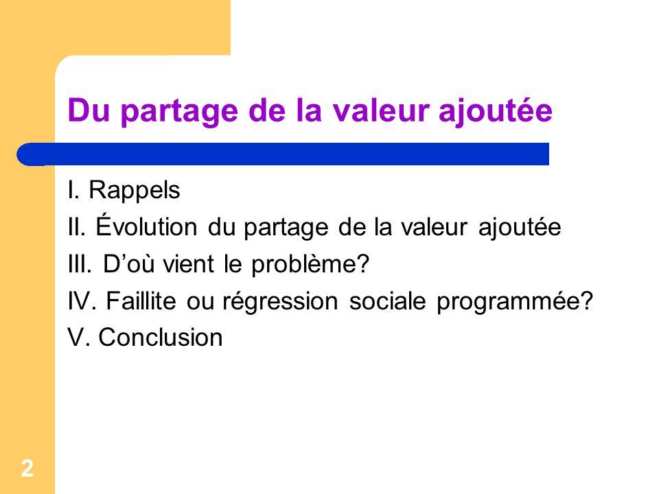 2 Du partage de la valeur ajoutée I.Rappels II. Évolution du partage de la valeur ajoutée III.