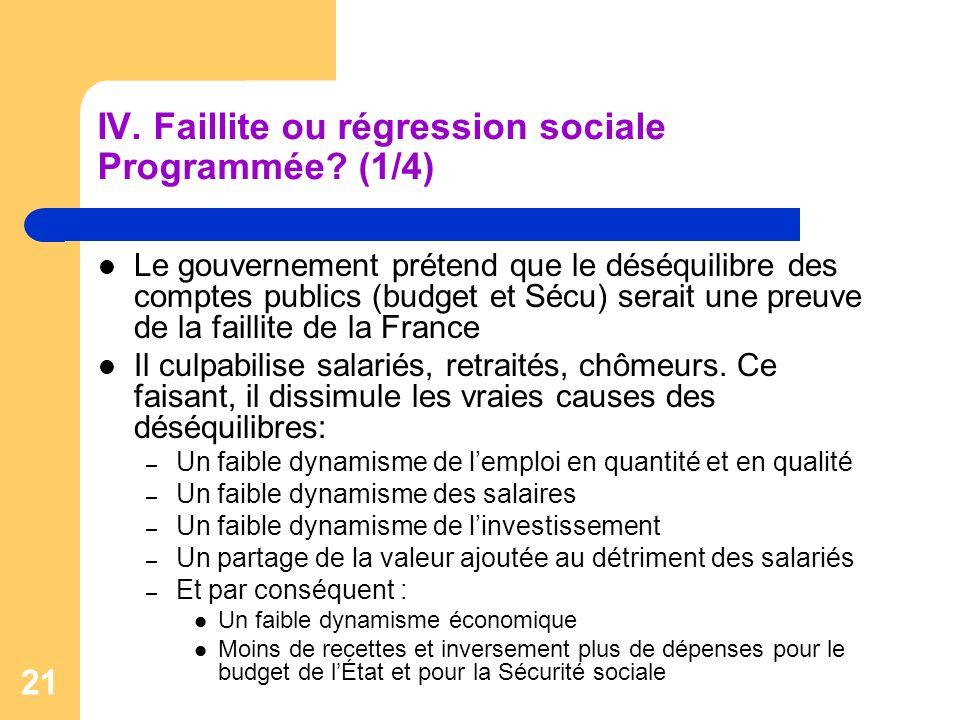 21 IV. Faillite ou régression sociale Programmée? (1/4) Le gouvernement prétend que le déséquilibre des comptes publics (budget et Sécu) serait une pr