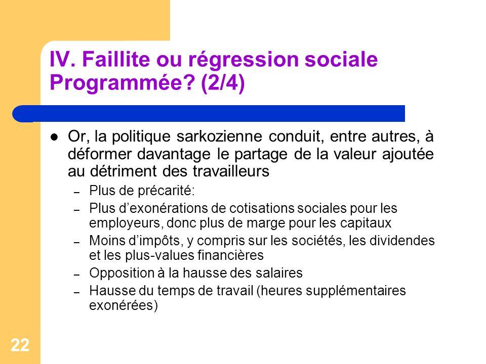 22 IV. Faillite ou régression sociale Programmée? (2/4) Or, la politique sarkozienne conduit, entre autres, à déformer davantage le partage de la vale