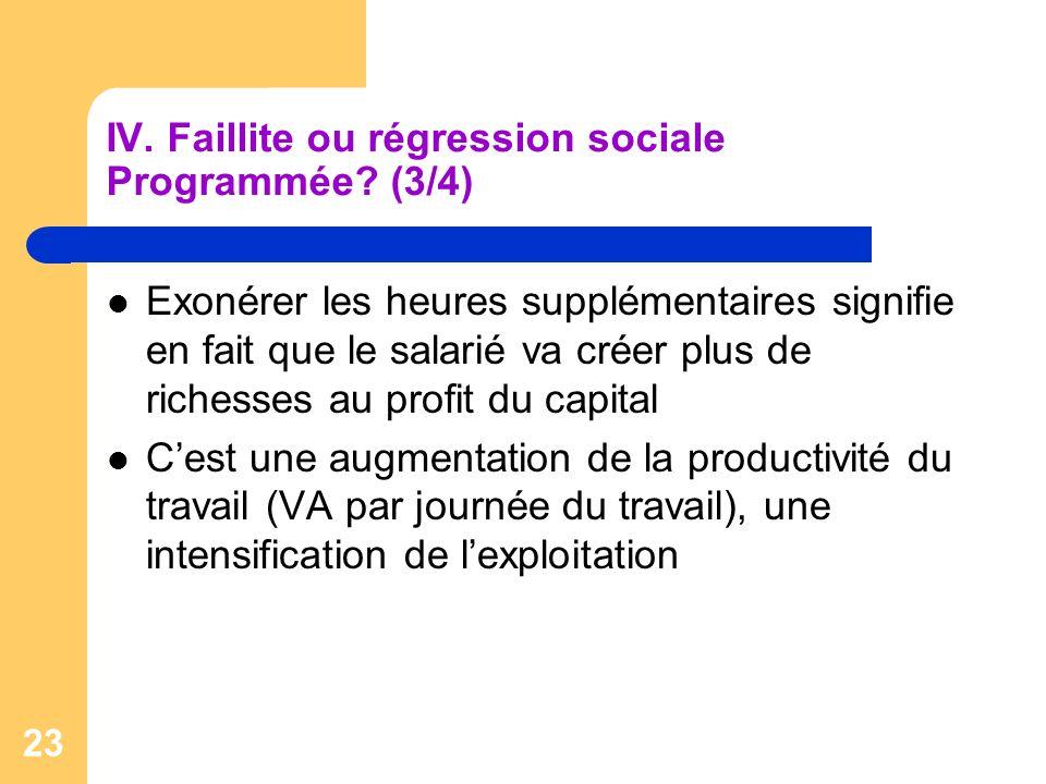 23 IV. Faillite ou régression sociale Programmée? (3/4) Exonérer les heures supplémentaires signifie en fait que le salarié va créer plus de richesses