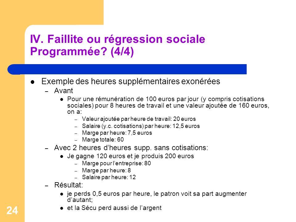 24 IV. Faillite ou régression sociale Programmée? (4/4) Exemple des heures supplémentaires exonérées – Avant Pour une rémunération de 100 euros par jo