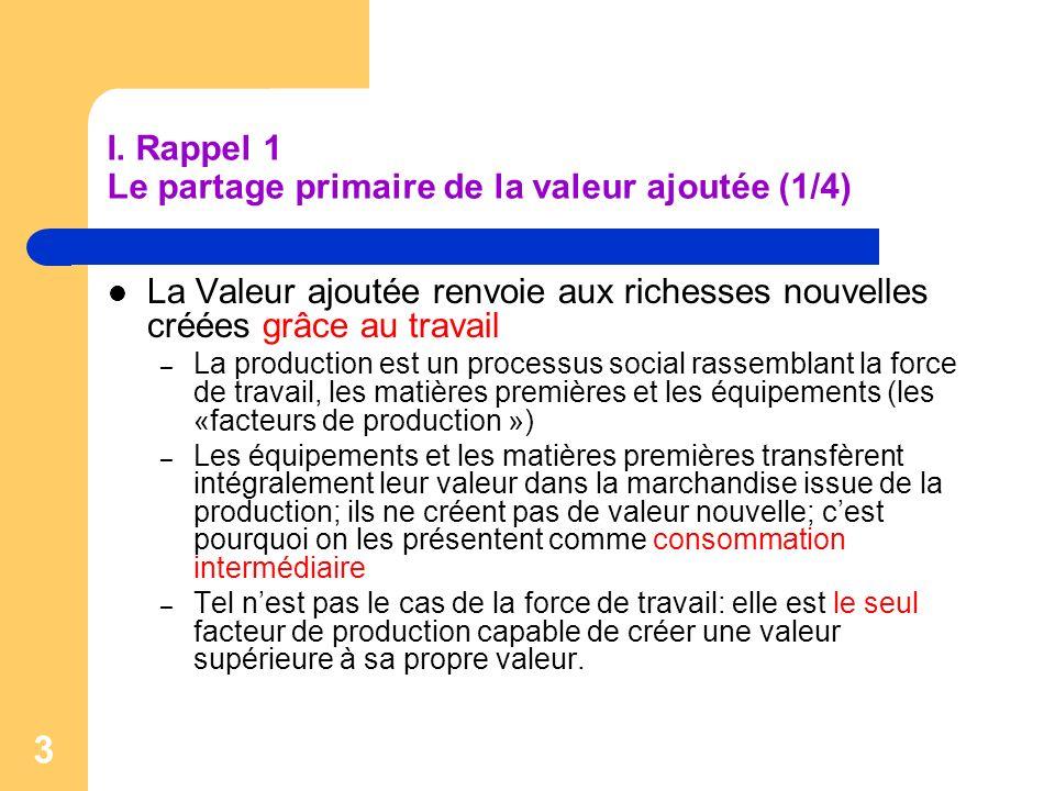 3 I. Rappel 1 Le partage primaire de la valeur ajoutée (1/4) La Valeur ajoutée renvoie aux richesses nouvelles créées grâce au travail – La production