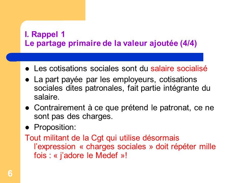 6 I. Rappel 1 Le partage primaire de la valeur ajoutée (4/4) Les cotisations sociales sont du salaire socialisé La part payée par les employeurs, coti