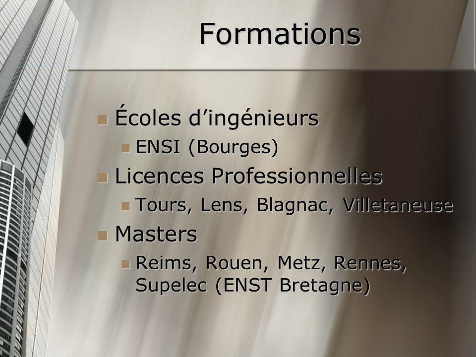 Formations Écoles dingénieurs Écoles dingénieurs ENSI (Bourges) ENSI (Bourges) Licences Professionnelles Licences Professionnelles Tours, Lens, Blagna