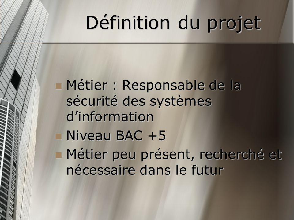 Définition du projet Métier : Responsable de la sécurité des systèmes dinformation Métier : Responsable de la sécurité des systèmes dinformation Nivea