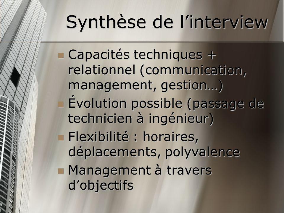 Synthèse de linterview Capacités techniques + relationnel (communication, management, gestion…) Capacités techniques + relationnel (communication, man