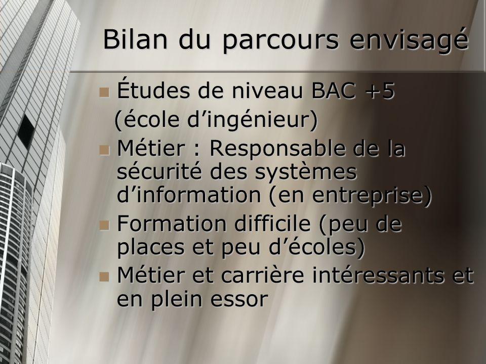 Bilan du parcours envisagé Études de niveau BAC +5 Études de niveau BAC +5 (école dingénieur) (école dingénieur) Métier : Responsable de la sécurité d