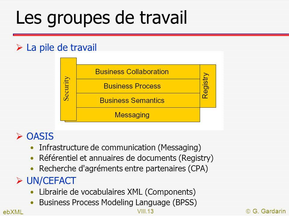 VIII.13 G. Gardarin Les groupes de travail La pile de travail OASIS Infrastructure de communication (Messaging) Référentiel et annuaires de documents