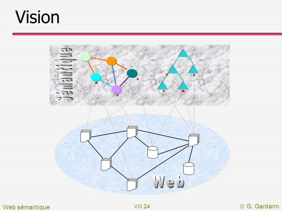 VIII.24 G. Gardarin Vision Web sémantique