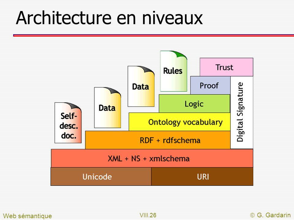 VIII.26 G. Gardarin Architecture en niveaux Web sémantique