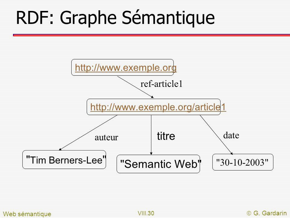 VIII.30 G. Gardarin RDF: Graphe Sémantique http://www.exemple.org/article1 http://www.exemple.org titre