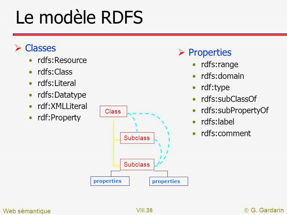 VIII.36 G. Gardarin Le modèle RDFS Classes rdfs:Resource rdfs:Class rdfs:Literal rdfs:Datatype rdf:XMLLiteral rdf:Property Properties rdfs:range rdfs: