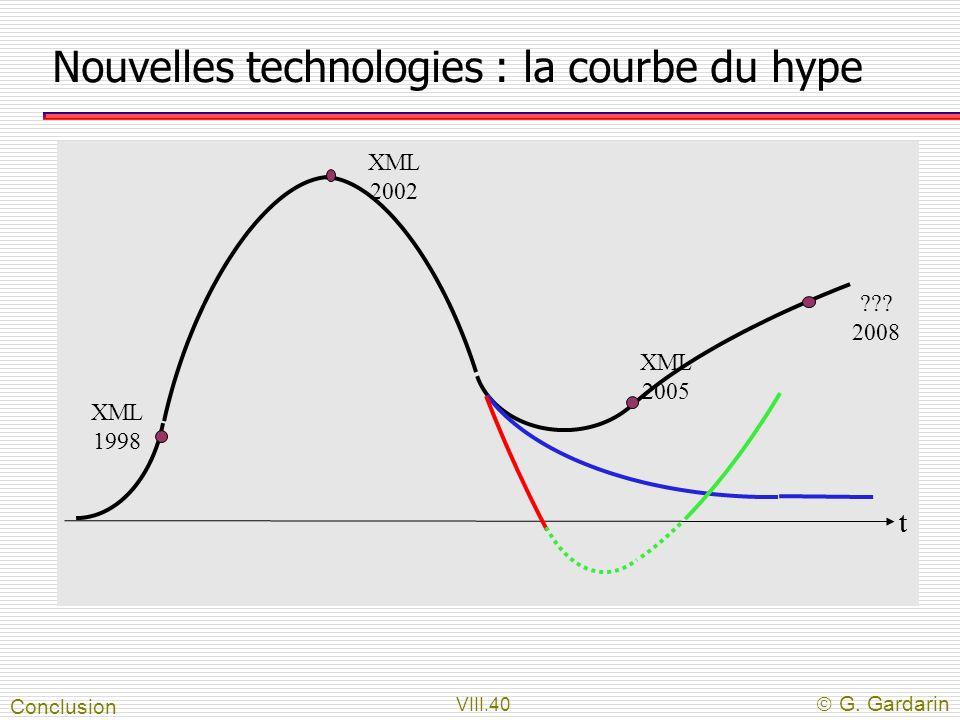 VIII.40 G. Gardarin t XML 1998 XML 2002 t ??? 2008 XML 2005 Nouvelles technologies : la courbe du hype Conclusion