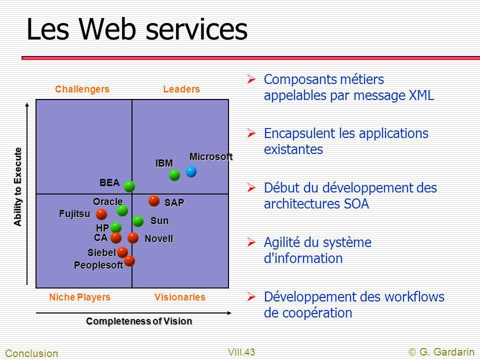VIII.43 G. Gardarin Les Web services Composants métiers appelables par message XML Encapsulent les applications existantes Début du développement des