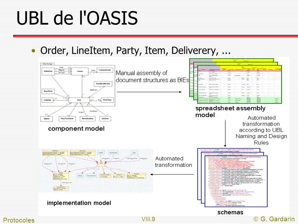 VIII.9 G. Gardarin UBL de l OASIS Order, LineItem, Party, Item, Deliverery,... Protocoles