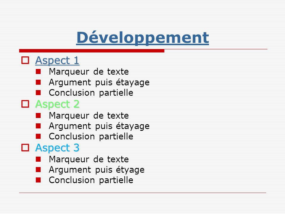 Développement Aspect 1 Aspect 1 Aspect 1 Aspect 1 Marqueur de texte Argument puis étayage Conclusion partielle Aspect 2 Aspect 2 Marqueur de texte Arg