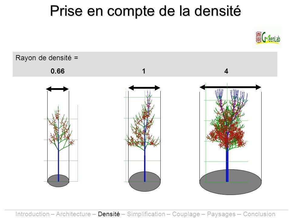 Rayon de densité = 0.66 1 4 Prise en compte de la densité Introduction – Architecture – Densité – Simplification – Couplage – Paysages – Conclusion