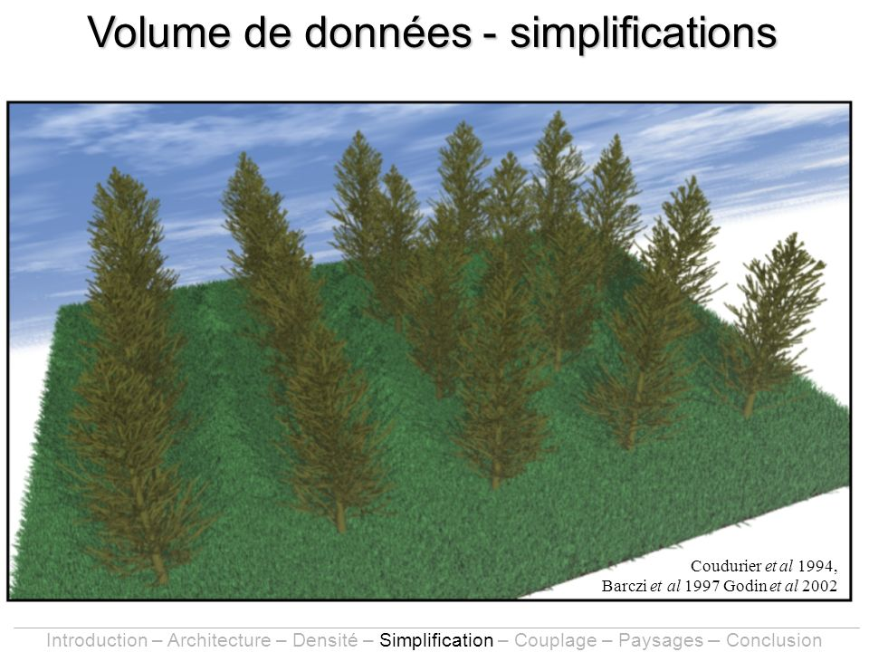 Coudurier et al 1994, Barczi et al 1997 Godin et al 2002 Volume de données - simplifications Introduction – Architecture – Densité – Simplification –