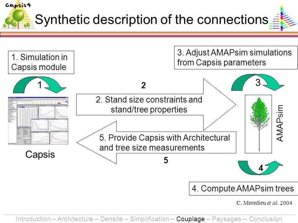 4 4. Compute AMAPsim trees 3 3.