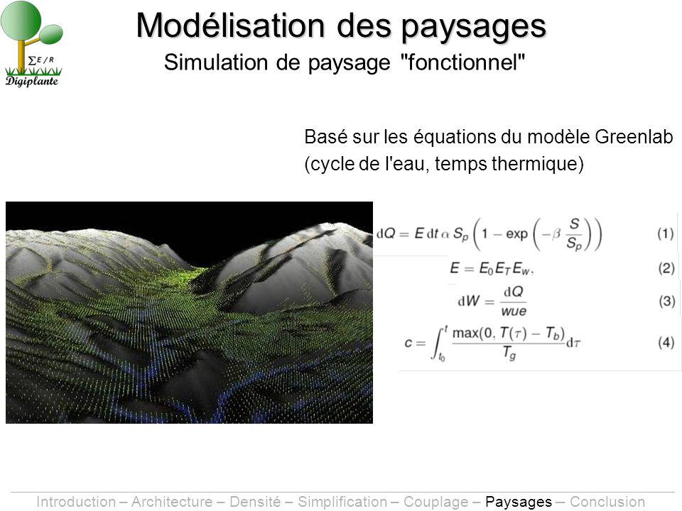 Modélisation des paysages Simulation de paysage fonctionnel Introduction – Architecture – Densité – Simplification – Couplage – Paysages – Conclusion Basé sur les équations du modèle Greenlab (cycle de l eau, temps thermique)