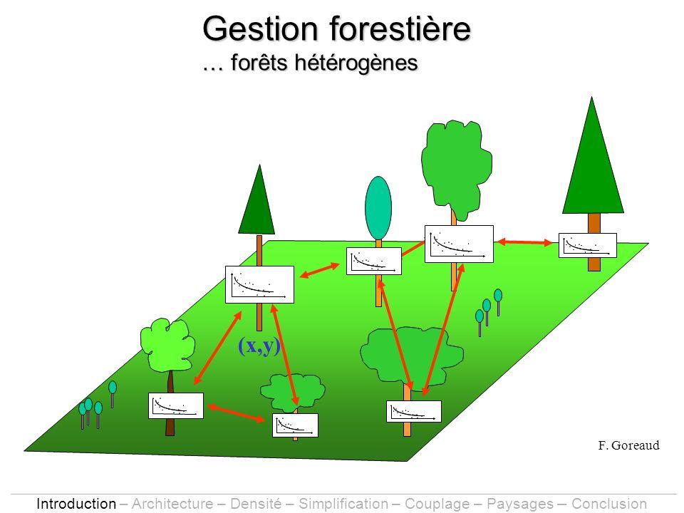 (x,y) Gestion forestière … forêts hétérogènes Introduction – Architecture – Densité – Simplification – Couplage – Paysages – Conclusion F.