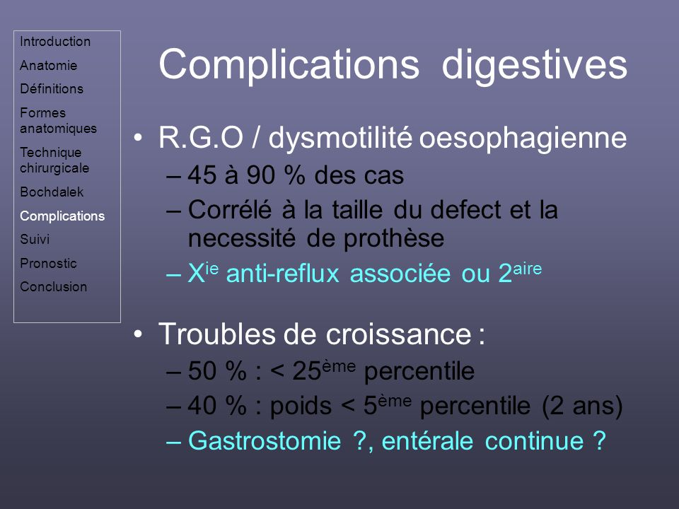 Complications digestives Introduction Anatomie Définitions Formes anatomiques Technique chirurgicale Bochdalek Complications Suivi Pronostic Conclusio