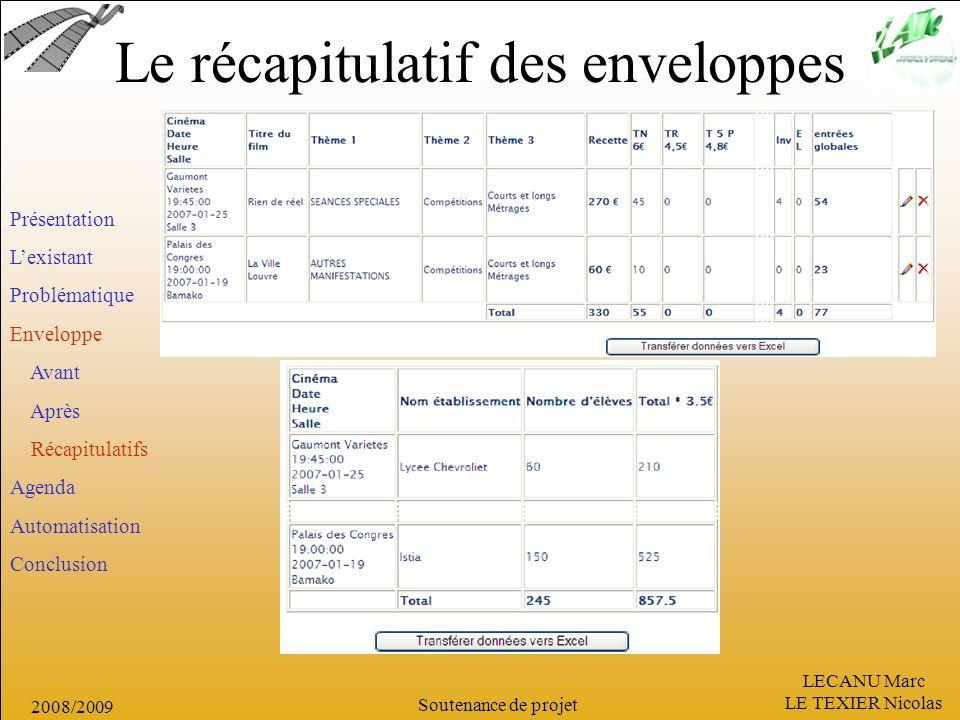 LECANU Marc LE TEXIER Nicolas Soutenance de projet 2008/2009 Le récapitulatif des enveloppes Présentation Lexistant Problématique Enveloppe Avant Aprè