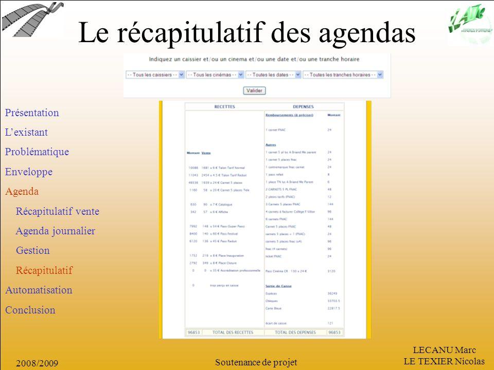 LECANU Marc LE TEXIER Nicolas Soutenance de projet 2008/2009 Le récapitulatif des agendas Présentation Lexistant Problématique Enveloppe Agenda Récapi