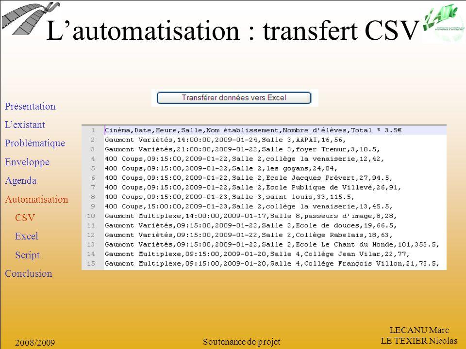 LECANU Marc LE TEXIER Nicolas Soutenance de projet 2008/2009 Lautomatisation : transfert CSV Présentation Lexistant Problématique Enveloppe Agenda Aut