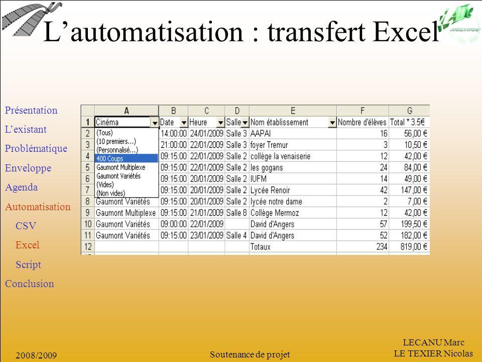 LECANU Marc LE TEXIER Nicolas Soutenance de projet 2008/2009 Lautomatisation : transfert Excel Présentation Lexistant Problématique Enveloppe Agenda A
