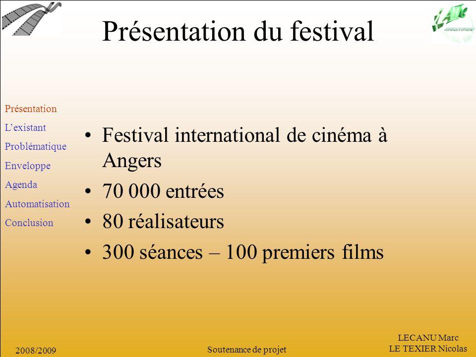 LECANU Marc LE TEXIER Nicolas Soutenance de projet 2008/2009 Présentation du festival Festival international de cinéma à Angers 70 000 entrées 80 réal