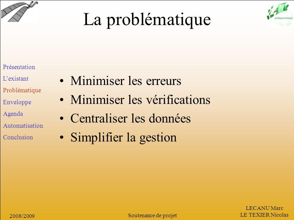 LECANU Marc LE TEXIER Nicolas Soutenance de projet 2008/2009 Lautomatisation : transfert Excel Présentation Lexistant Problématique Enveloppe Agenda Automatisation CSV Excel Script Conclusion