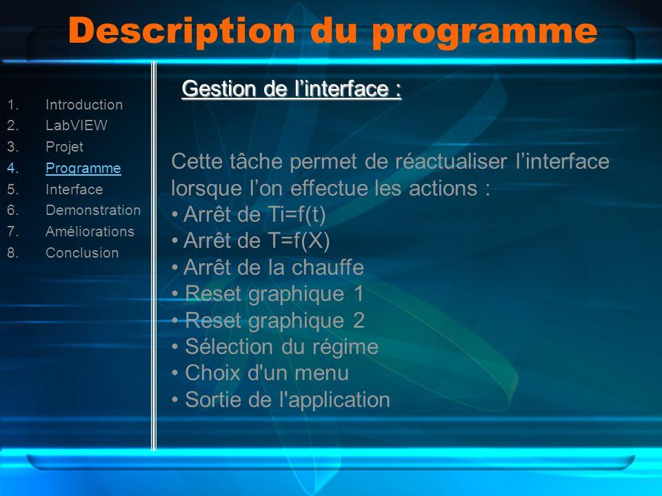 Description du programme 1.Introduction 2.LabVIEW 3.Projet 4.Programme 5.Interface 6.Demonstration 7.Améliorations 8.Conclusion Gestion de linterface : Cette tâche permet de réactualiser linterface lorsque lon effectue les actions : Arrêt de Ti=f(t) Arrêt de T=f(X) Arrêt de la chauffe Reset graphique 1 Reset graphique 2 Sélection du régime Choix d un menu Sortie de l application